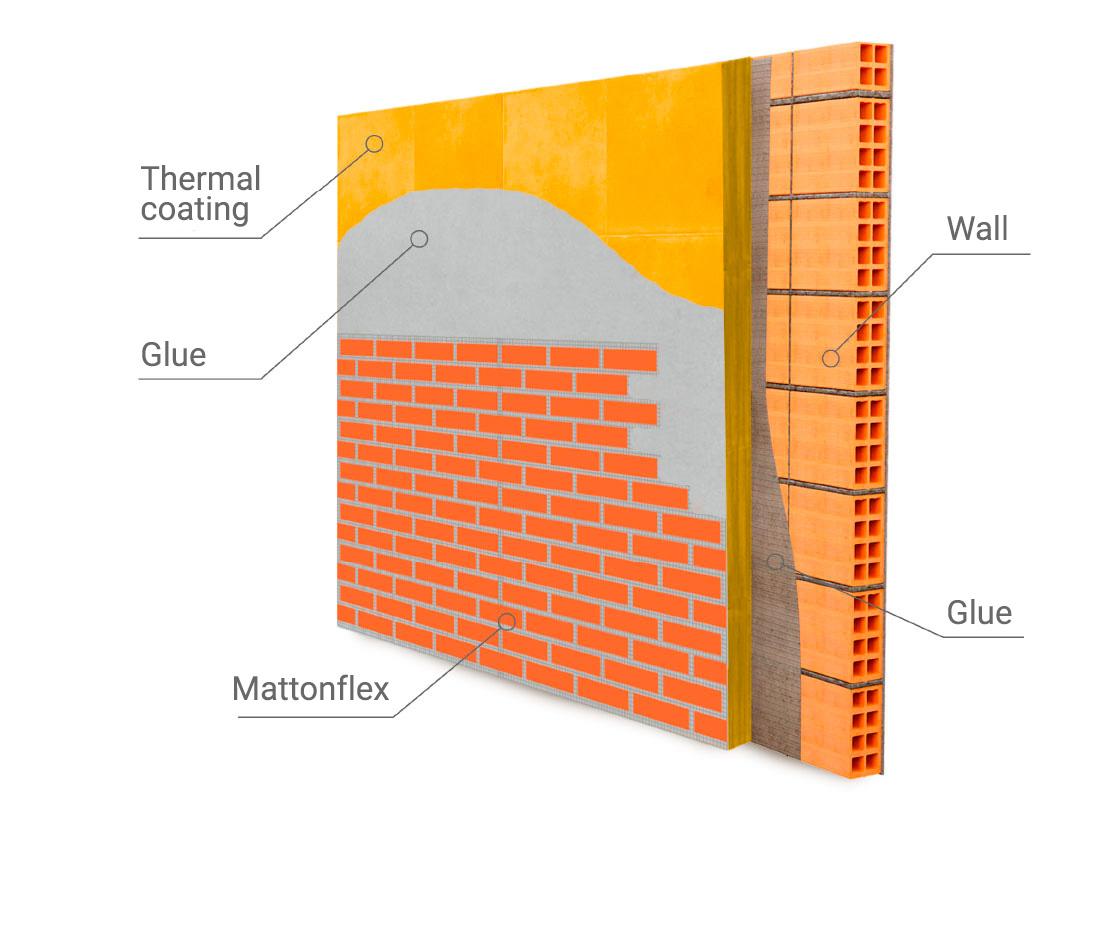 Applying Mattonflex to EIFS / thermal insulation coating